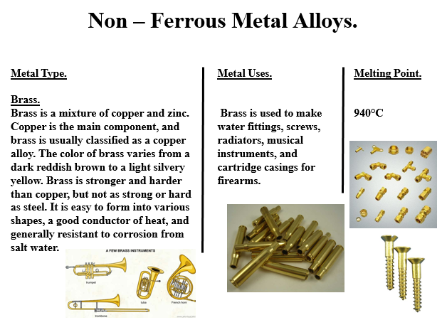 Properties and Uses of Brass