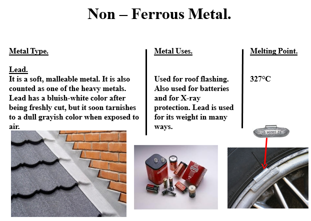 Properties and Uses of Lead